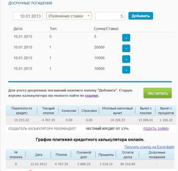 Банк Русский Стандарт - карты, кредиты, вклады